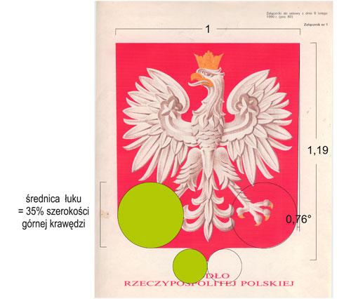 tarcza herbu III RP wg załącznika do ustawy, autor Andrzej Heidrich