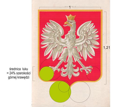 tarcza w projekcie herbu RP prof Kamińskiego