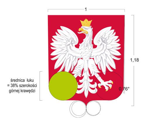 tarcza aktualnego herbu RP, wersja cyfrowa z Wikipedii