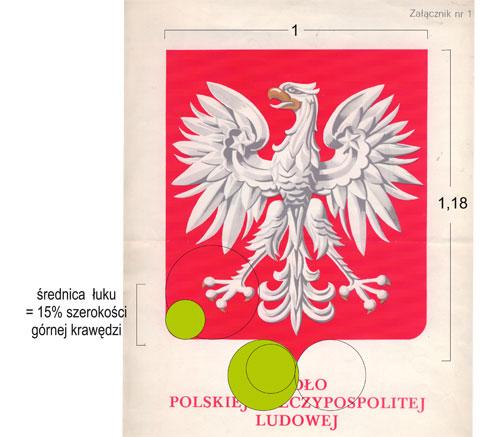 tarcza godła z okresu PRL, 1980 r. autor Szymon Kobylinski