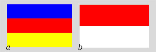 Flagi Galicji: (a) 1840-1890 i (b) 1890-1918