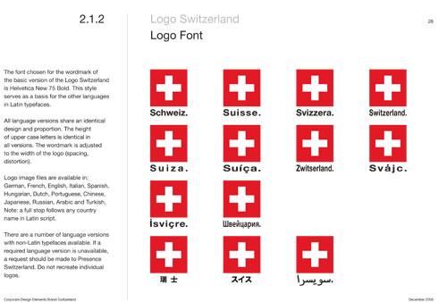 karta z manuala marki Szwajcaria (2)