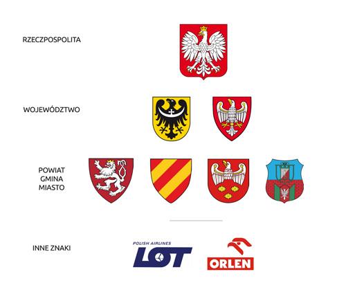 hierarchia znaków 1