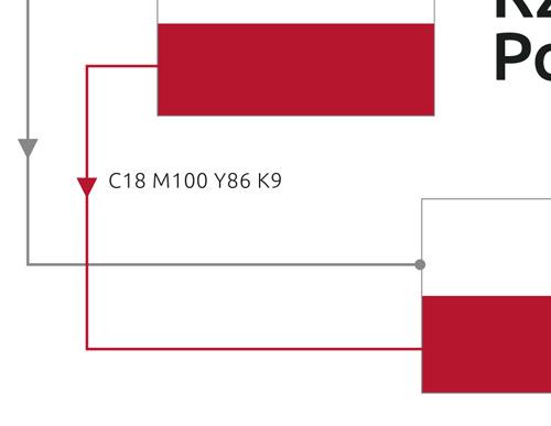 specyfikacja barw, składowe CMYK 1
